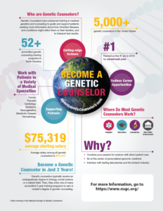NSGC Infographics Image